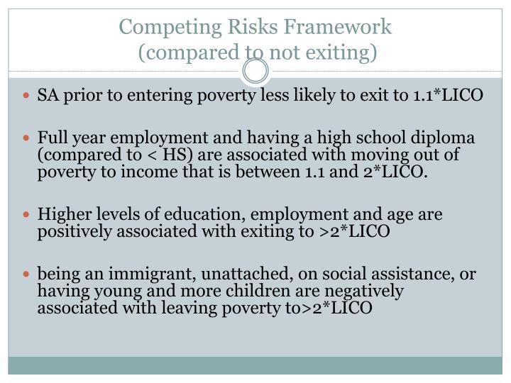 Competing Risks Framework