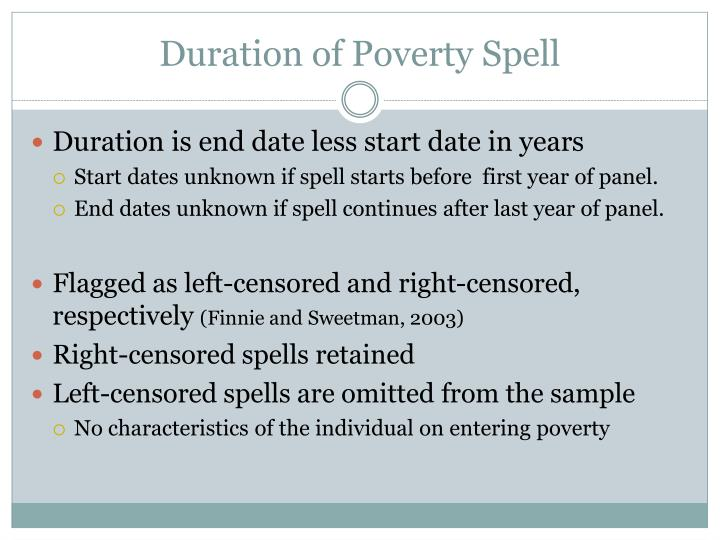 Duration of Poverty Spell