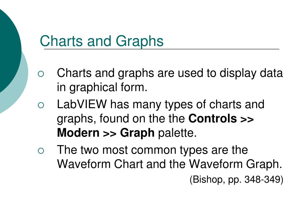 PPT - EET 2259 Unit 11 Charts and Graphs PowerPoint