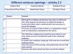 different sentence openings activity 2 2