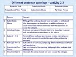 different sentence openings activity 2 21