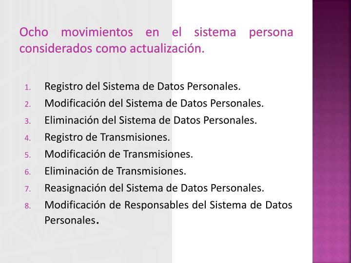 Ocho movimientos en el sistema persona considerados como actualización.