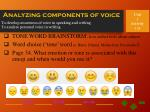 to develop awareness of voice in speaking and writing to analyze personal voice in writing1