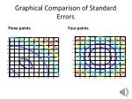 graphical comparison of standard errors