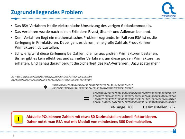 Zugrundeliegendes Problem