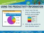 using the productivity information