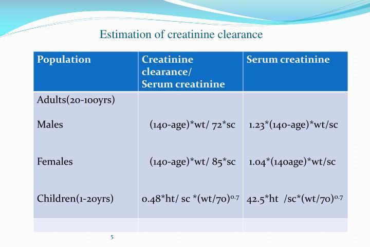 Estimation of creatinine clearance