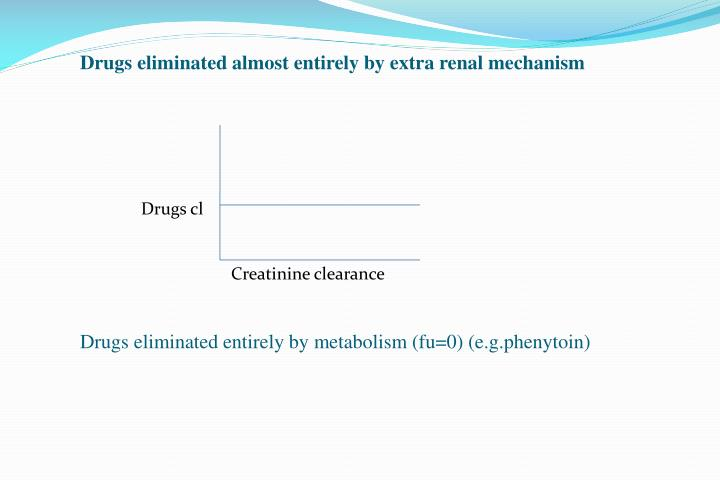 Drugs eliminated almost entirely by extra renal mechanism