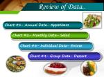 review of data3