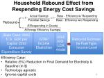 household rebound effect from respending energy cost savings