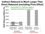 indirect rebound is much larger than direct rebound excluding price effect