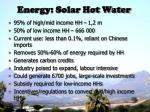 energy solar hot water