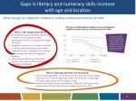 gaps in literacy and numeracy skills increase with age and location