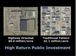 high return public investment1