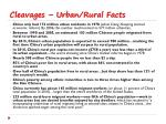 cleavages urban rural facts