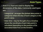 axes types
