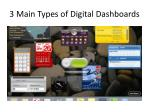 3 main types of digital dashboards2