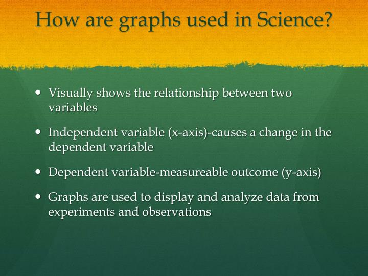 How are graphs used in Science?