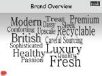brand overview