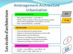 am nagement architecture urbanisation10
