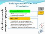 am nagement architecture urbanisation5