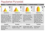 population pyramids1