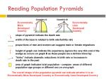 reading population pyramids