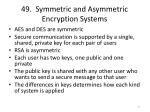 49 symmetric and asymmetric encryption systems