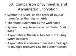 60 comparison of symmetric and asymmetric encryption