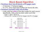 block based algorithm