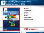 a catalogue of common denominator data