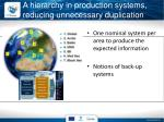 a hierarchy in production systems reducing unnecessary duplication