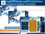 a pan european system organization to produce marine information