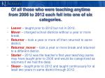 of all those who were teaching anytime from 2006 to 2012 each fell into one of six categories