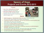 spaces of hope1