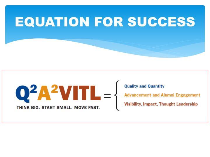 EQUATION FOR SUCCESS