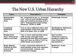 the new u s urban hierarchy