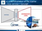 a a demonstration of the marine core service concept