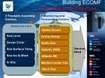 building ecomf on myocean architecture