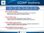 ecomf timeframe