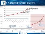 l a growing number of users