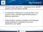 myocean2