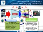 the components of the european operational oceanography infrastructure