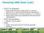 planning urd oost nat1