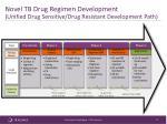 novel tb drug regimen development unified drug sensitive drug resistant development path