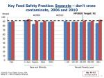 key food safety practice separate don t cross contaminate 2006 and 20101
