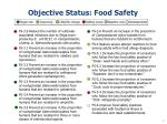objective status food safety1