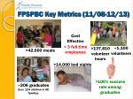 fpspbc key metrics 11 08 12 13