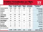 c r ditos f ormalizados por mpio 31 de diciembre de 2012 1 7 de los c n
