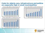costs for elderly care infrastructrure and politics are especially high in small municipalities